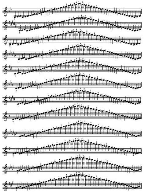 minor scales  fingerings  images violin