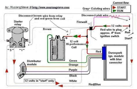 Looking For Wiring Diagram Motorcraft Ignition Module