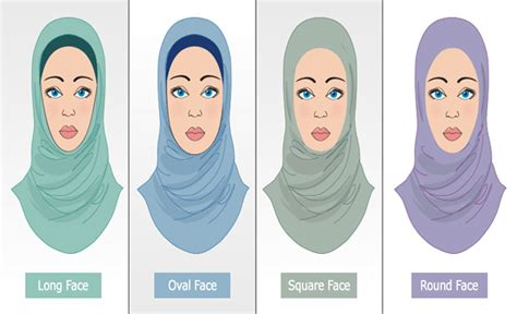 hijab styling   face shapes