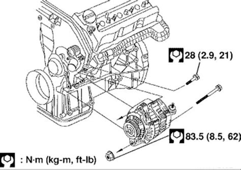 What The Procedure For Replacing Alternator
