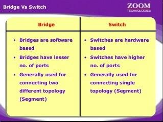 what is the difference between hub bridge repeater and switch quora