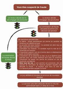 Annulation Permis De Conduire 0 Point : la fraude la triche au baccalaur at ~ Medecine-chirurgie-esthetiques.com Avis de Voitures