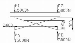 Auflagerreaktionen Berechnen : scherenhubtisch zeichnen berechnen gel nder f r au en ~ Themetempest.com Abrechnung