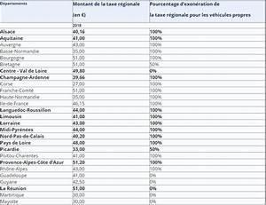 Carte Grise Non Faite Par Le Vendeur : vendre son v hicule vos d marches administratives 2018 blog vpauto l 39 actualit automobile ~ Gottalentnigeria.com Avis de Voitures