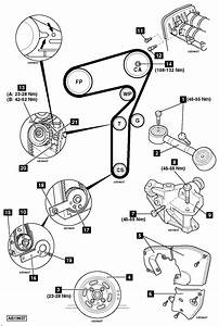 How To Replace Timing Belt On Alfa Romeo 156 1 9 Jtd 16v