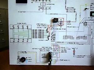 Cucv Glow Plug System Video