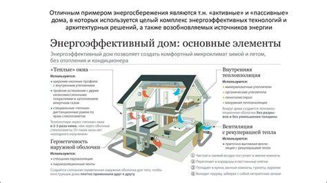 Энергоэффективность — википедия