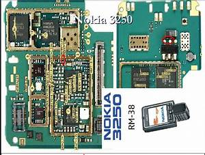 Mobile Repairing Solutions  Nokia 3250 Test Mode Solution