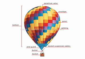 Sports  U0026 Games    Aerial Sports    Ballooning    Ballooning Image