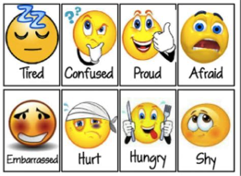 The Secret Tool For Parents To Reduce Their Children's Anger Outbursts Emotion Coaching