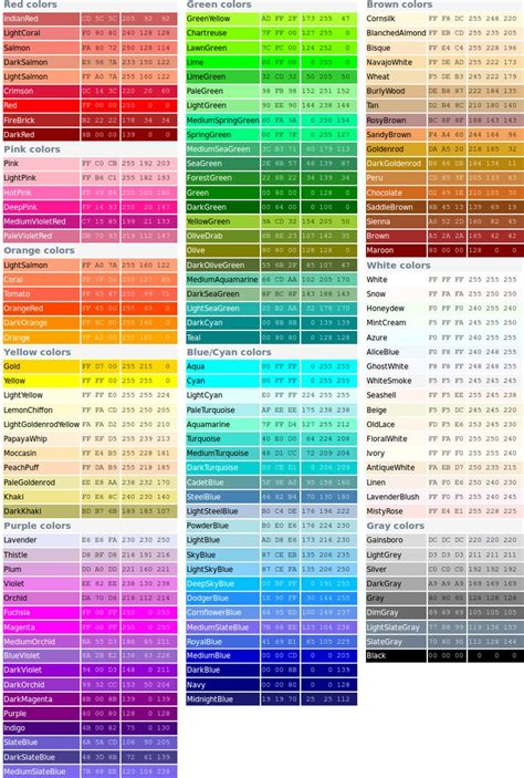 html color names official color names color reference rgb color codes