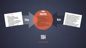 1984 Venn Diagram By Ella Phillips On Prezi