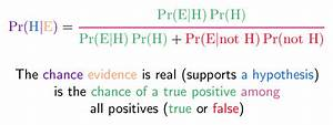 Data Analysis &... Bayes Theorem Quotes