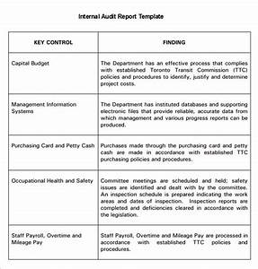 37 brilliant audit report format examples thogati for Internal audit procedure template