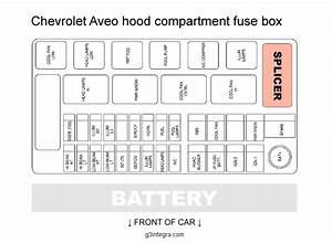 2008 Chevy Aveo Fuse Box Diagram