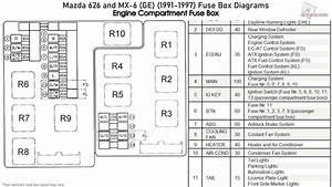 Mazda 626 And Mx