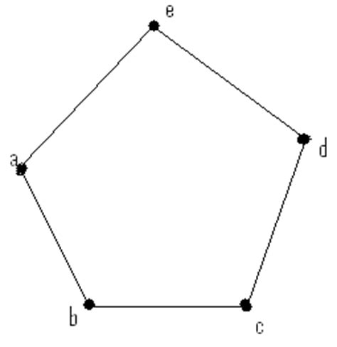 How Many Triangles In A Pentagon? Math@tutorcirclecom