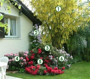 un coin de maison fleuri au printemps scenes de jardins With affiche chambre bébé avec plante fleurie ombre