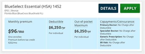 Preview health plans and price quotes in your area. Can I Really Get Health Insurance For $96 Per Month?