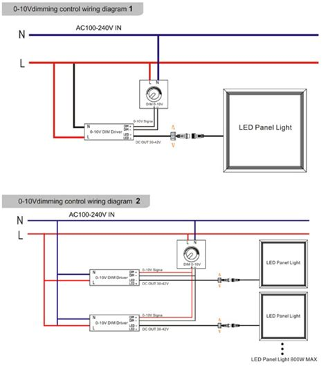 led panel wiring diagram 1 10v lifud constant current driver 36w dimmable led flat