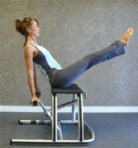 Pilates Chair Exercises by Pilates Exercise Equipment