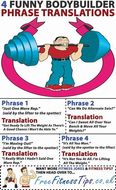 Jokes Funny Fitness Cartoons Bodybuilder Workout Gym