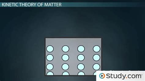 kinetic theory  matter definition   states