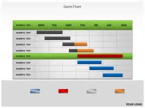 Chart Gantt PowerPoint Template