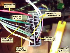 Diagram  2000 Ford Explorer Wire Diagram Full Version Hd