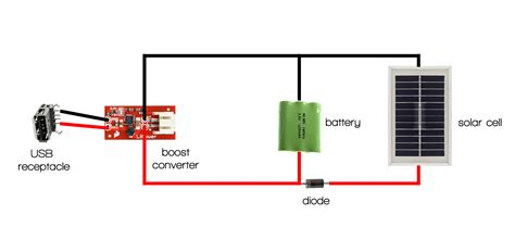 Usb Wire Schematic by Usb To Sata Cable Wiring Diagram Usb Wiring Diagram