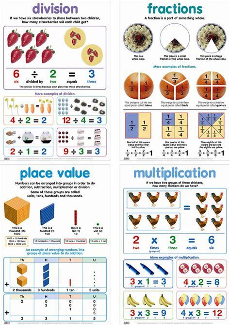 best 25 ks3 maths ideas on mastery maths