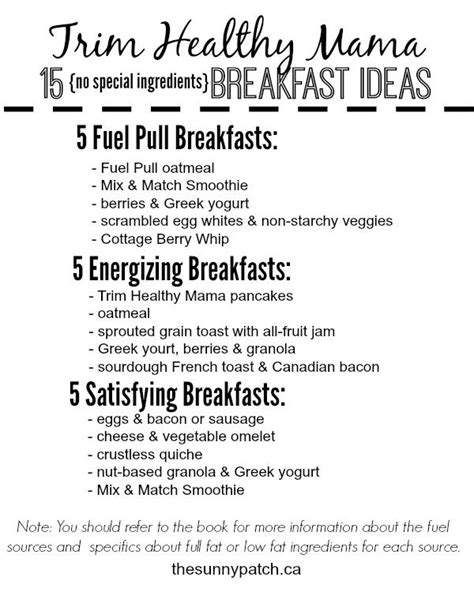 Trim Healthy Mama: Breakfast {no special ingredients