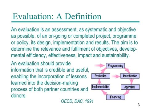 Project Cycle Management, Training On Evaluation