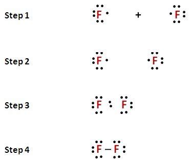 I2 Dot Diagram by Introduction To Lewis Structures For Covalent Molecules
