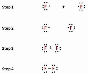 Electron Dot Diagram Of Fluorine : introduction to lewis structures for covalent molecules ~ A.2002-acura-tl-radio.info Haus und Dekorationen