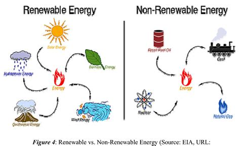 forms of clean energy quotes about alternative energy sources 36 quotes