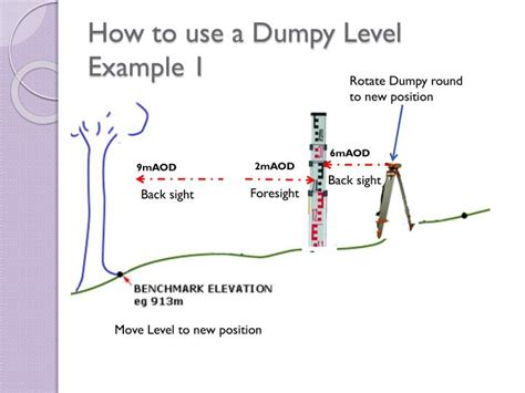 Ppt  How To Use A Dumpy Level Example 1 Powerpoint Presentation Id3064942