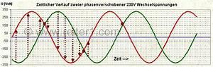 Strom Berechnen 3 Phasen : drehstrom einfach erklaert ~ Themetempest.com Abrechnung
