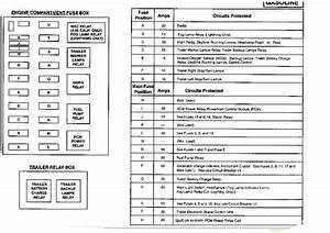 2003 Ford Econoline E350 Fuse Panel Diagram