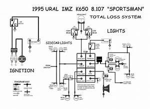 1995 Ural Imz K650 Wiring Diagram