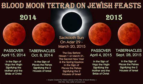 Pillar of Enoch Ministry Blog: The Blood Moon Tetrad of ...