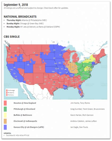 ways   football  cable tv