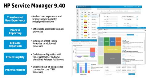 hp help desk software discover hp service manager 9 40 the new evolution of