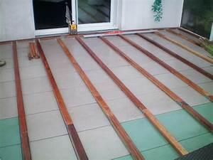 Dalle De Terrasse Composite : terrasse composite sur dalle beton ~ Melissatoandfro.com Idées de Décoration