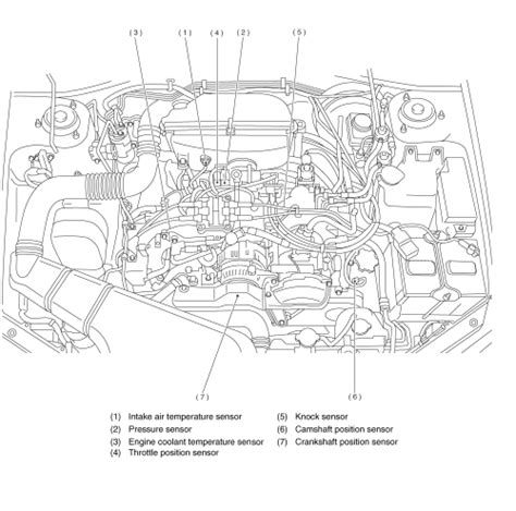 3 5l Engine Flow Diagram by Repair Guides Component Locations Component