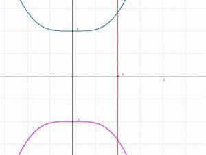 Schwerpunkt Berechnen Formel : schwerpunkt eines k rpers berechnen mathelounge ~ Themetempest.com Abrechnung