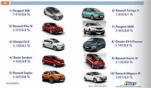 Meilleur Vente Voiture 2017 : vendre voiture en france site de voiture ~ Medecine-chirurgie-esthetiques.com Avis de Voitures