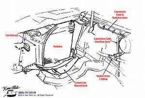 ls3 vacuum hose diagram 1999 firebird ls1 engine wiring With cylinder heater hose routing also 1965 mustang heater hose diagram