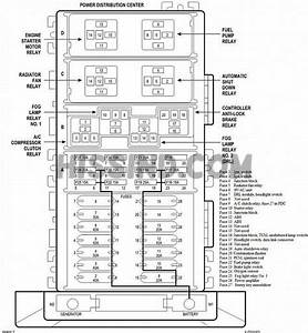 1999 Jeep Cherokee Fuse Box Diagram