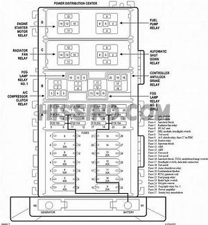 Stereo Wiring Diagram 1999 Jeep Cherokee Susan Forward Doc Lew Childre 41413 Enotecaombrerosse It